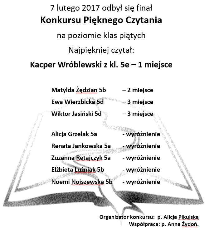 Konkurs wyniki Piękne Czyt kl 5 2016-2017